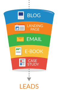 content creation for lead generation