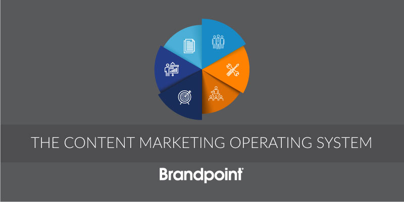 the-content-marketing-operating-system