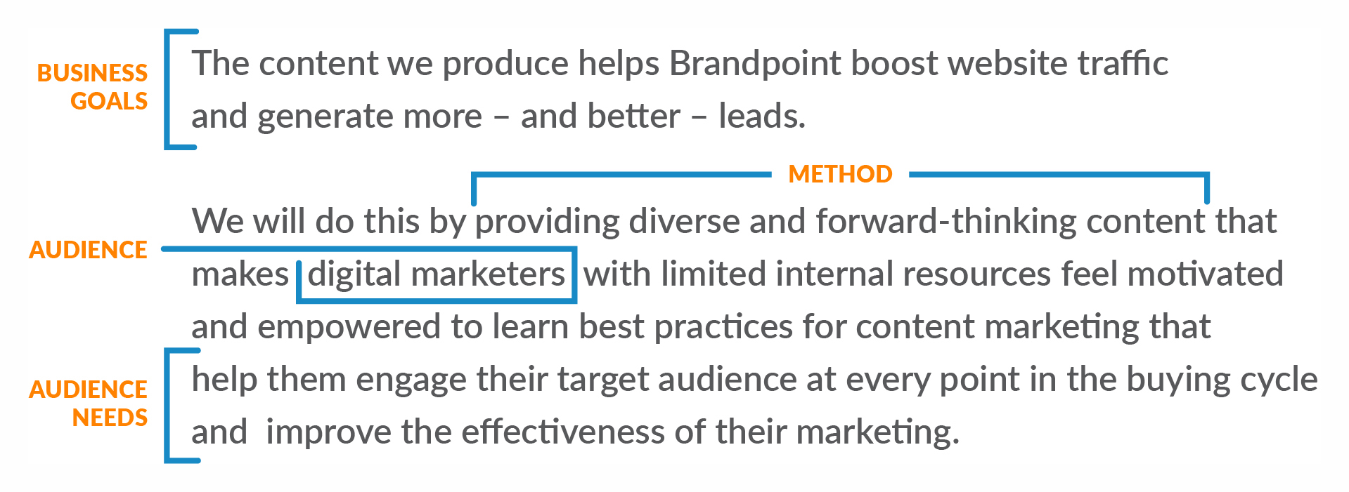 content-strategy-statement
