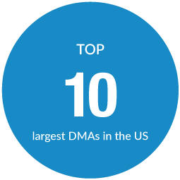 Top 10 largest DMAs in the US