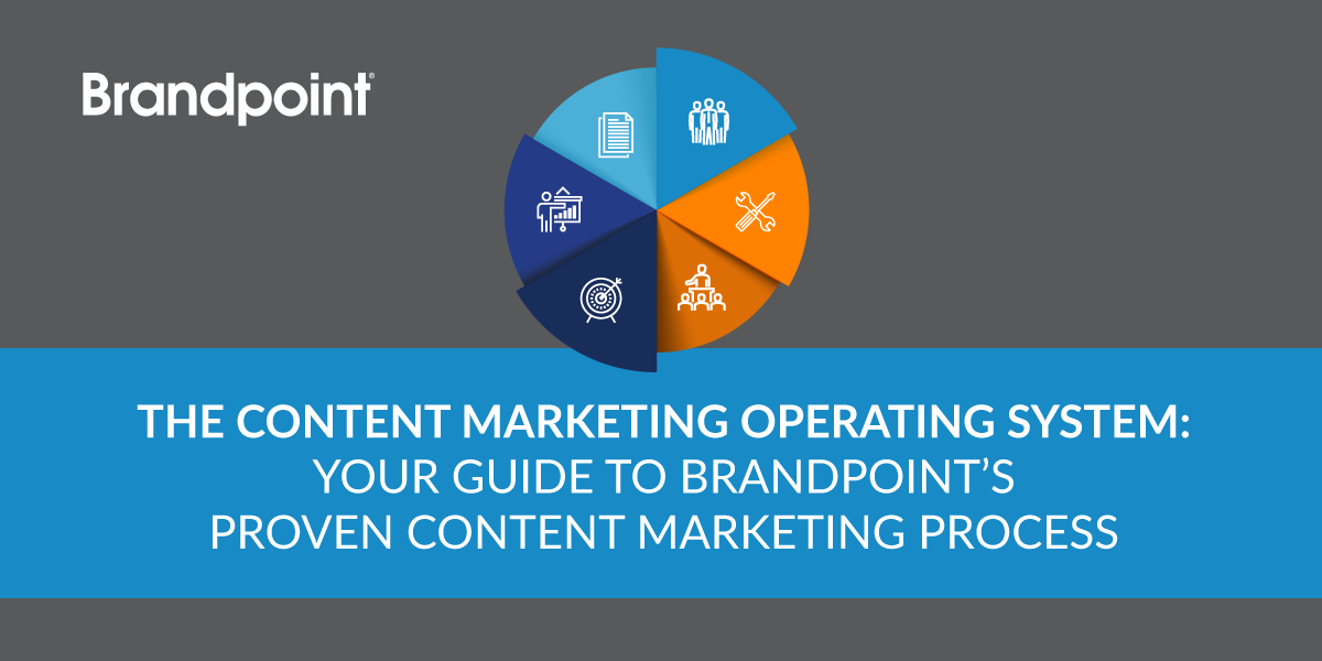 The Content Marketing Operating System