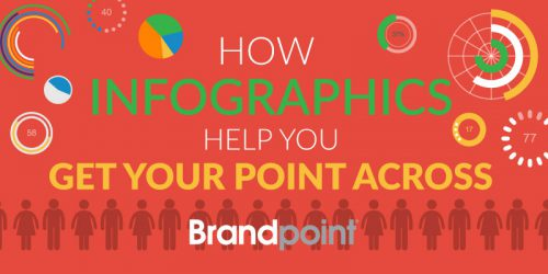 infographics get your point across