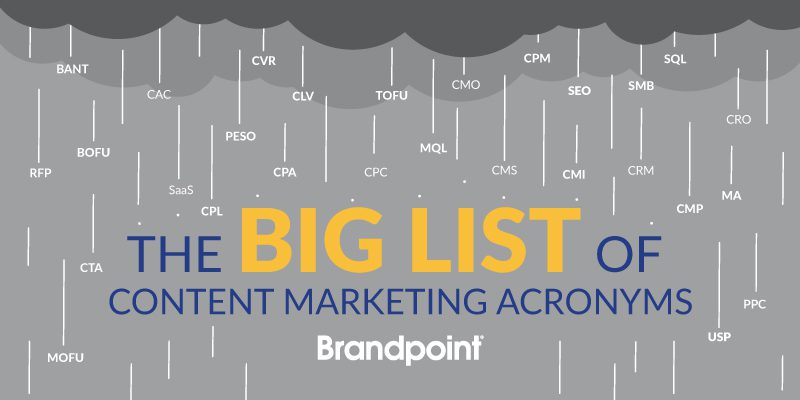 35+ Digital and Content Marketing Acronyms and Terms: The Big List