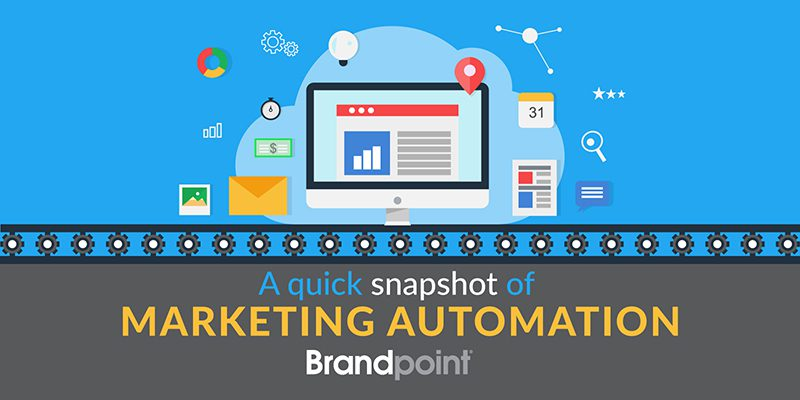 A quick snapshot of marketing automation